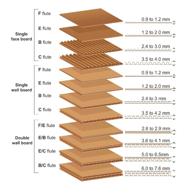 cardboard-img01